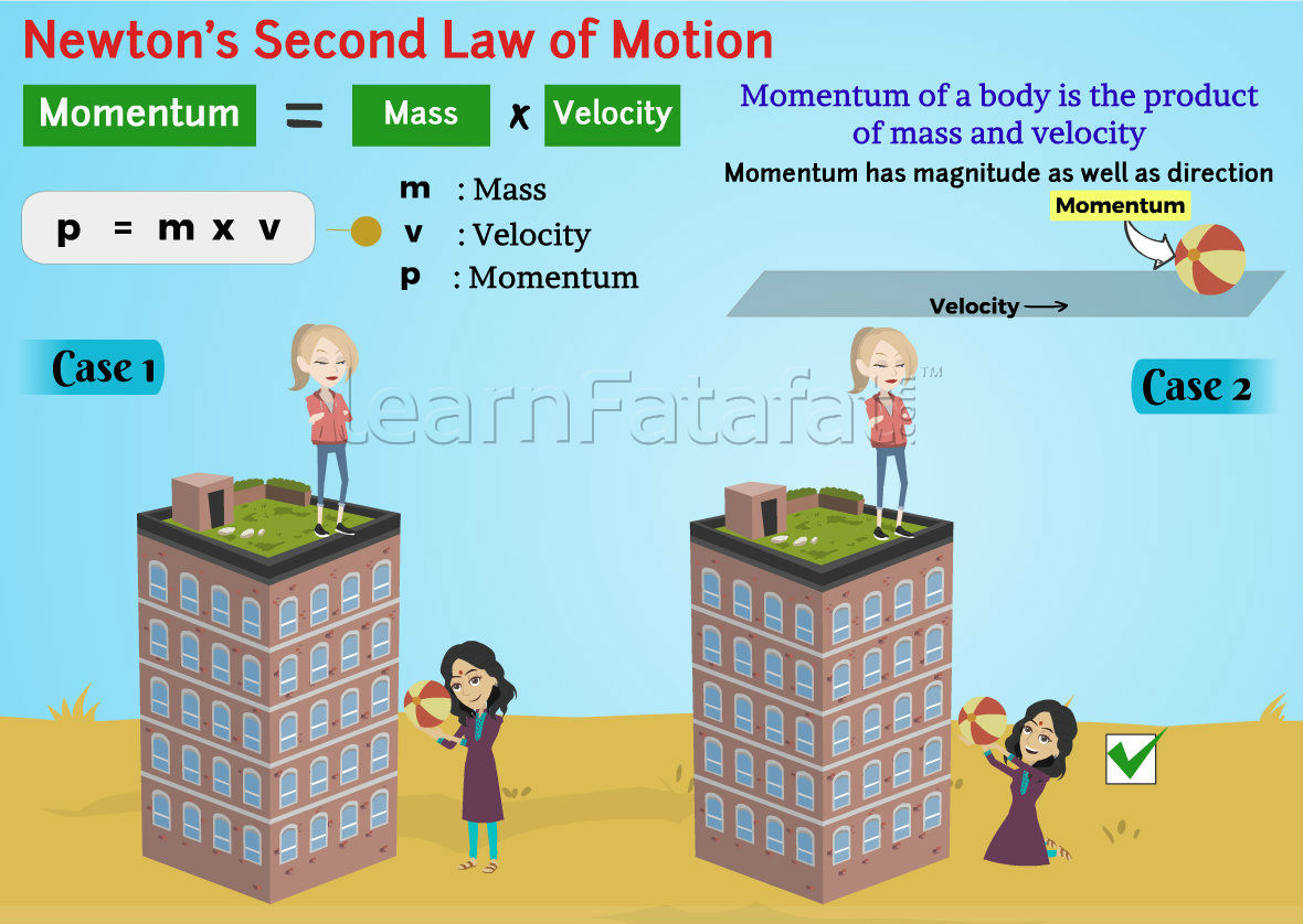 newton s laws of motion class 9 chapter 9 force and law s of motion