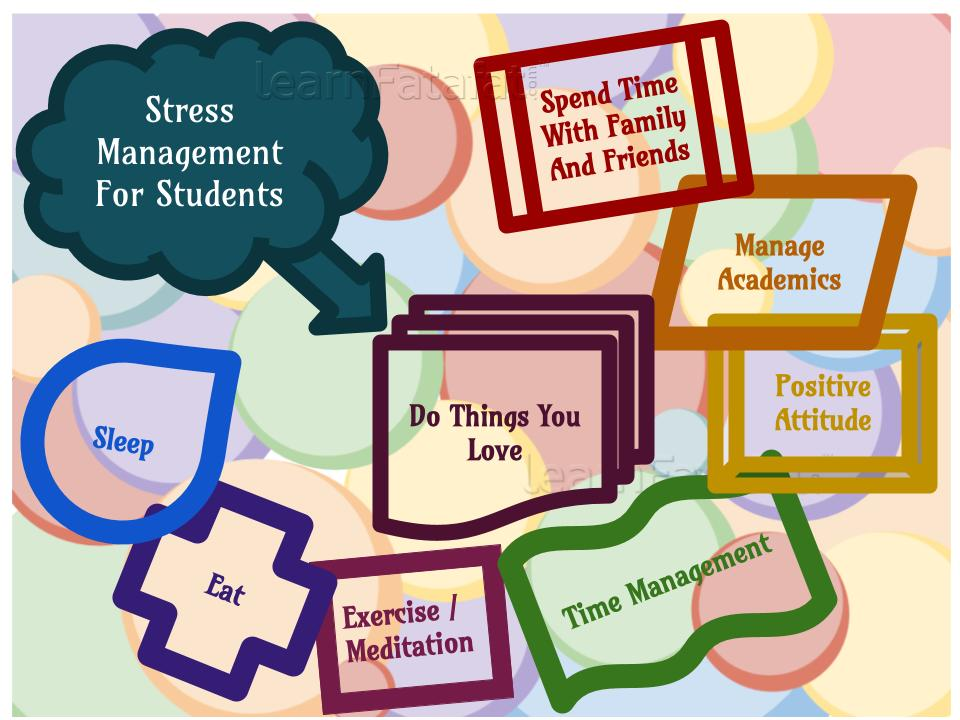 Stress Management For Students - LearnFatafat